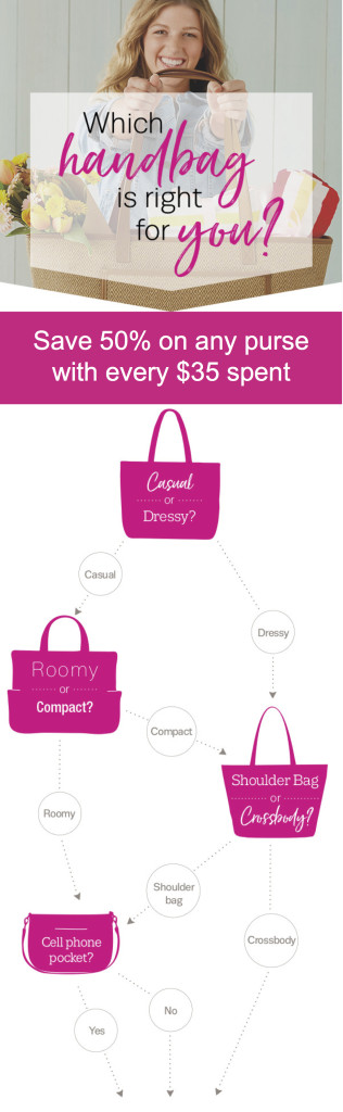 Thirty-One Gifts - Take the Quiz